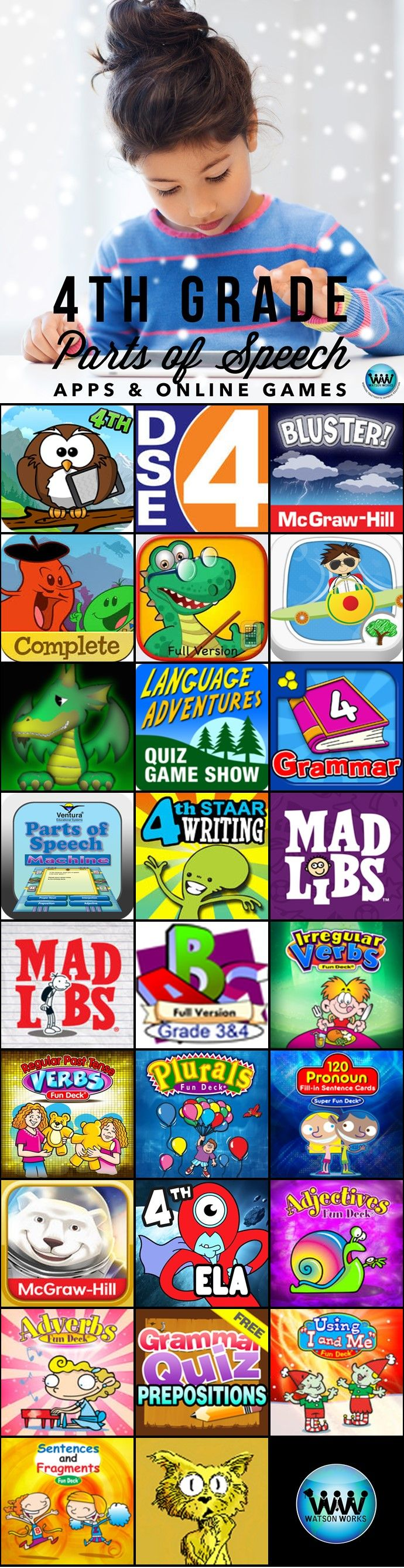 In order to become stronger writers in 4th grade, children must understand the function of the following parts of speech in the context of reading, writing, and speaking: verbs, nouns, adjectives, adverbs, prepositions, pronouns, conjunctions, and time-order transition words. Here are some apps, online games, and other resources you can use to practice and review these important grammar skills learned in 4th grade. #edtech #ipads #ipadapps #writing #partsofspeech #grammar #iteachfourth
