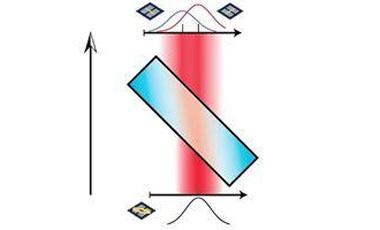 Científicos descubren la fórmula para ver al gato de Schrödinger ..   Gracias a una nueva técnica, los científicos han logrado por primera sobrepasar las limitaciones del Principio de Incertidumbre y medir directamente la polarización de los estados de la luz. .. . 4 Mar 2013. (http://IPITIMES.COM ® /New York. FUENTE: LA TERCERA).