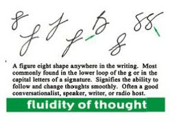 What your handwriting means