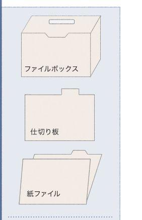 失敗しない収納プラン「第13回 オリジナルの書類収納システム」-家づくり情報webマガジン「イエマガ」