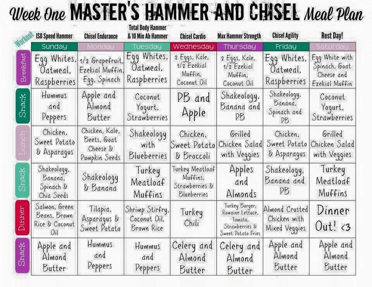 Hammer and Chisel meal plan week one- saved from a Facebook page