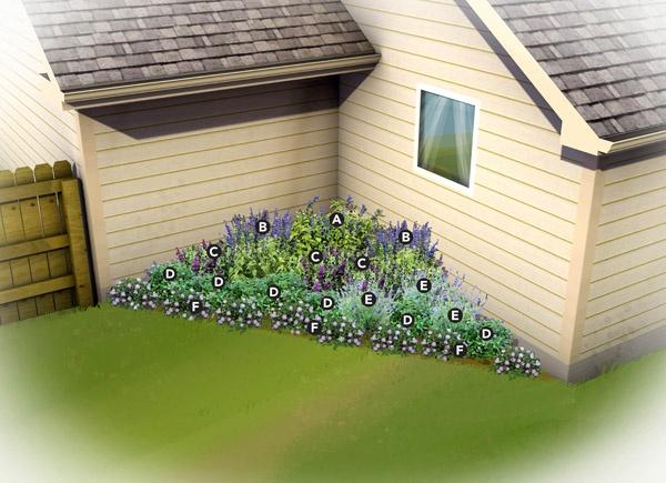 Gulf Coast Region / Corner Flower Bed Corner garden