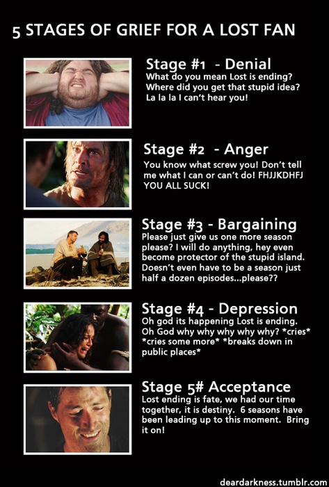 the story of job and stages of grief The 7 stages of grief outlines a comprehensive working model learn what to expect and when things should improve the final stage model we have included is the 7 stages of grief.