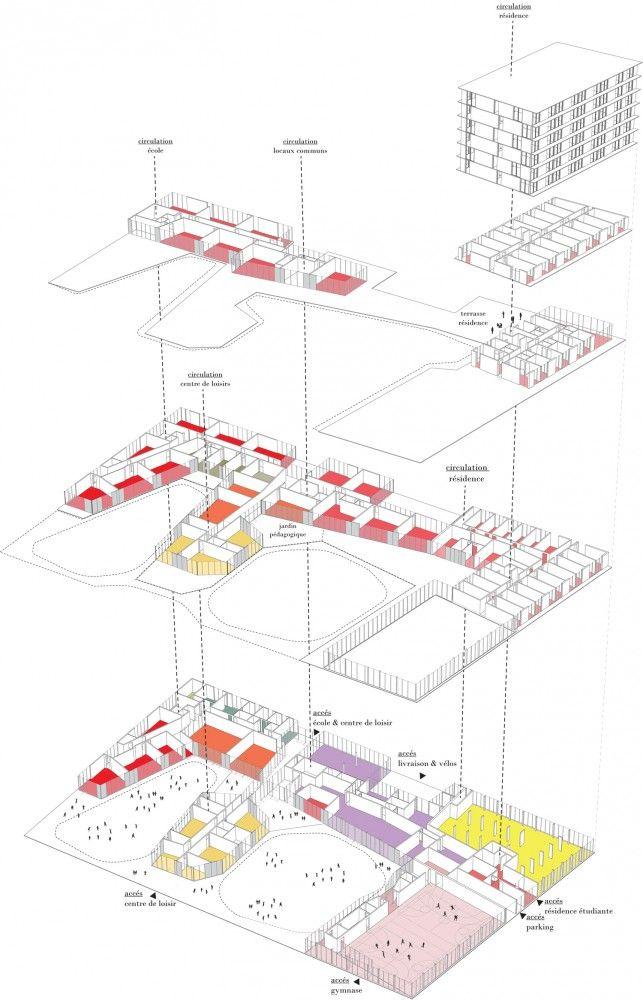Propuesta Ganadora para Colegio y Residencia Estudiantil - Chartier Dalix Architectes