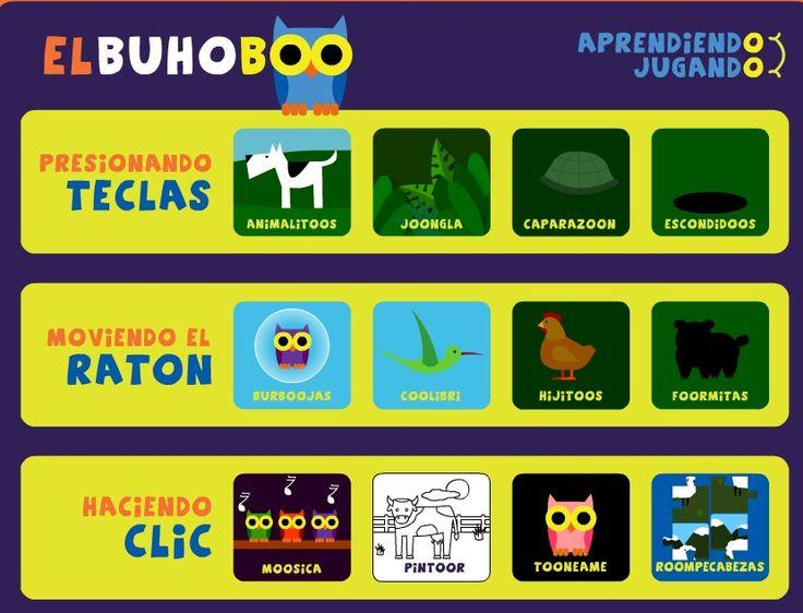 La web de El Buho Boo nació en principio como una iniciativa privada, una creación de dos diseñadores argentinos que crearon una aplicación para que su hijo aprendiese a identificar a los animales. Al niño le encantaba el juego y aprendía mucho con él y al ver estos avancen pensaron que quizá más ni