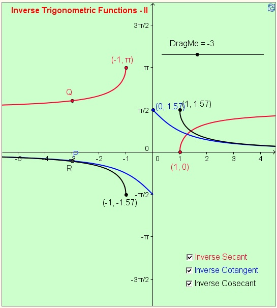 trigonometric functions and patient trigonometry teacher The purpose of this study was to identify errors and their origins when students  did calculations in derivatives of trigonometric functions.