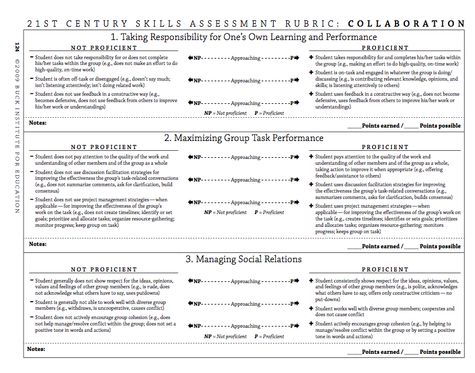 9 best useful rubrics images on pinterest rubrics assessment rubric template our new essay writing super book pronofoot35fo Gallery