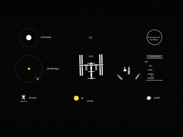 The Solar System III by Javier Miranda Nieto