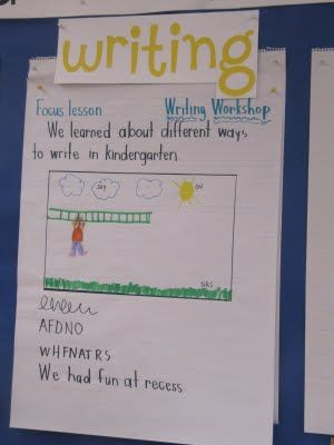 First day of school in kindergarten learning about writing workshop. Great board, very catching and big so that all the students can see