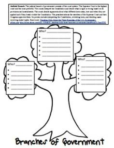 Three Branches of Government Lesson and Worksheets PLUS check out website below: http://www.wisc-online.com/objects/ViewObject.aspx?ID=SOC5904