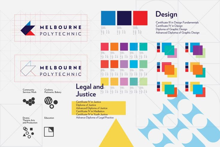 Melbourne vocational and technical education provider's architectural signage, branding, digital design and print design