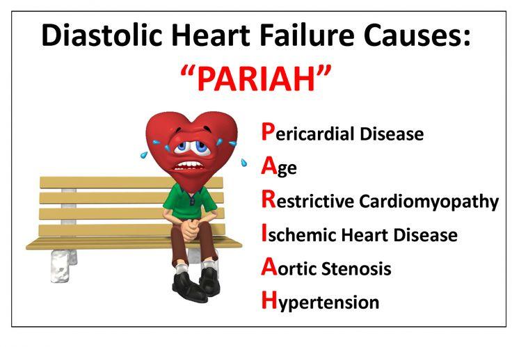 "#Medmonics-Monday:  Causes of Diastolic Heart Failure:  ""PARIAH'"