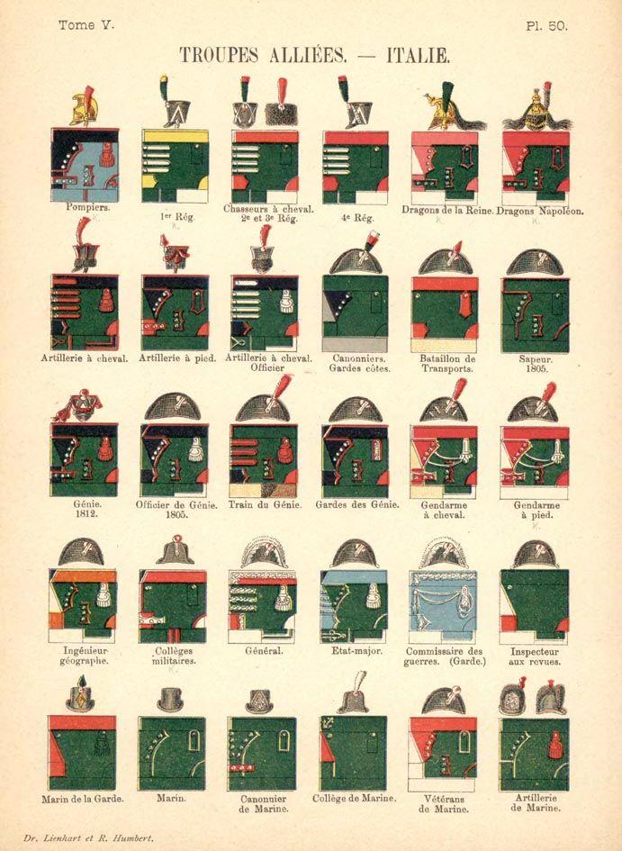 Союзные войска. Italie. Uniformes de I'Armee Francaise 1690-1894 Lienhart & Humbert
