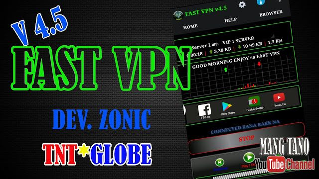Fast VPN Pro APK V4 5 | ithubpk in 2019 | Android