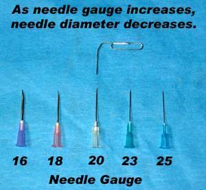 The relationship between gauges and needle size. It's a simple concept, yet one that can mess with your head when you're a new nursing student (especially during your first couple of exams)!