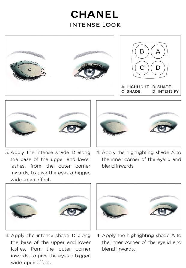 how to get almond shaped eyes with eyeliner