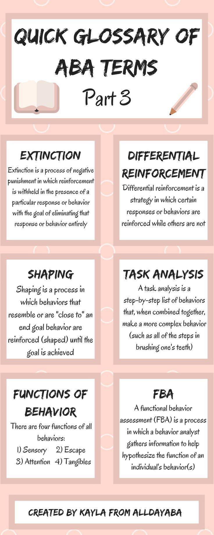 Pin On Applied Behavior Analysis