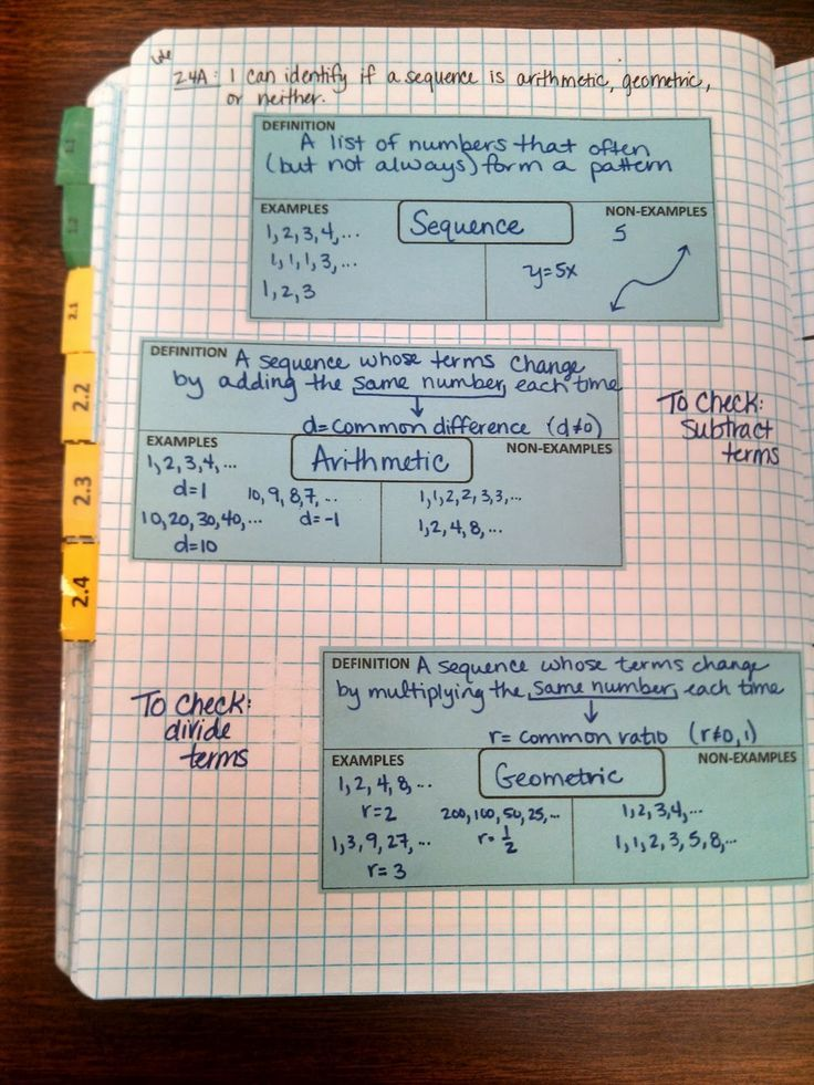 Best 75+ Math-y Things images on Pinterest | Teaching ideas, High ...