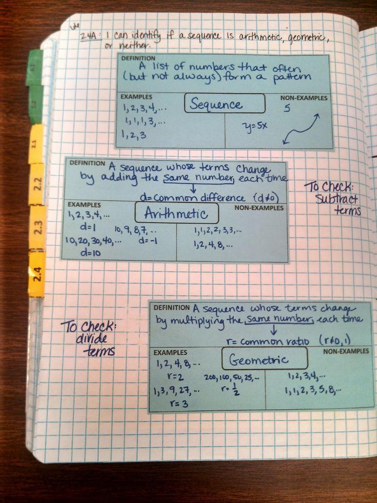 713 best Algebra 1 images on Pinterest | Calculus, Common core math ...