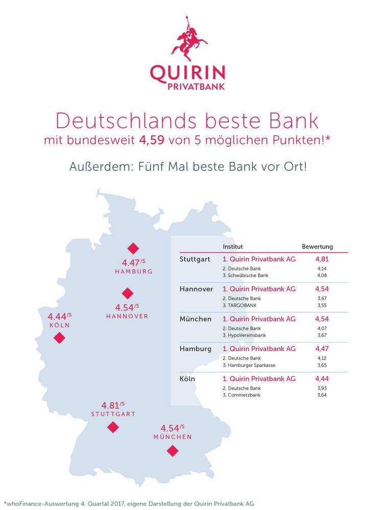 Die besten 25+ Hamburg hannover Ideen auf Pinterest