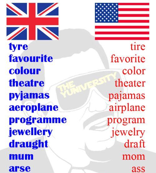 how to speak british english words
