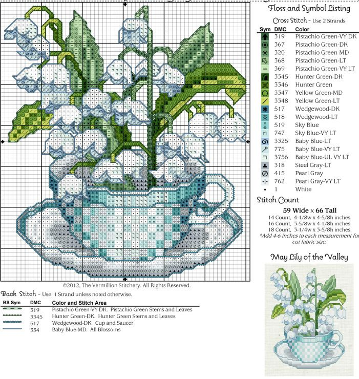 #5 May Teacup, Lily of the Valley Free Cross Stitch Pattern