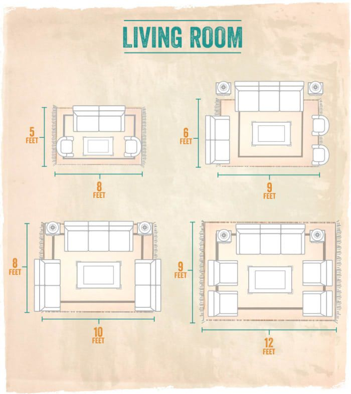 20 Smart Practical Home Decor Tips Our Readers Actually Swear By Living Room Rug Layout Living Room Rug Size Living Room Rug Placement