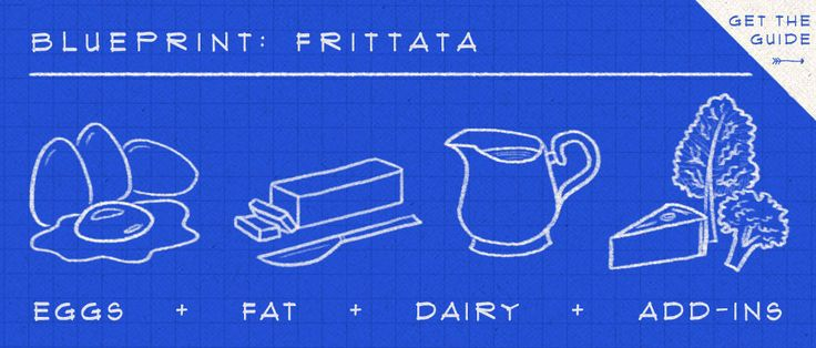 We're standing behind the statement that frittatas are cool again. Here are five inspired reasons why. Read more.