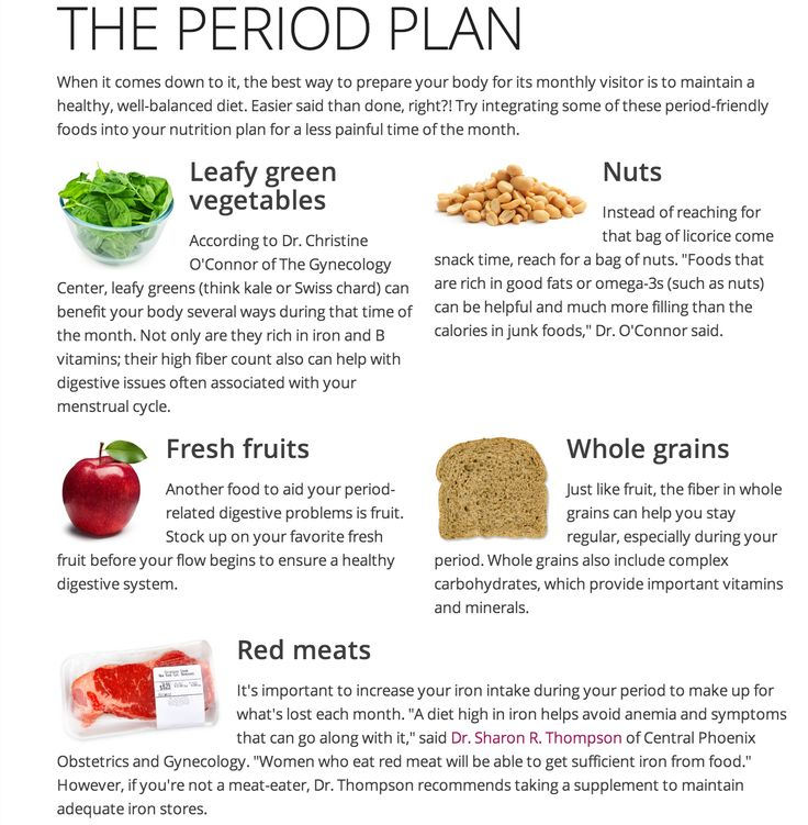1000 images about periods on pinterest menstrual cycle for Articles cuisine