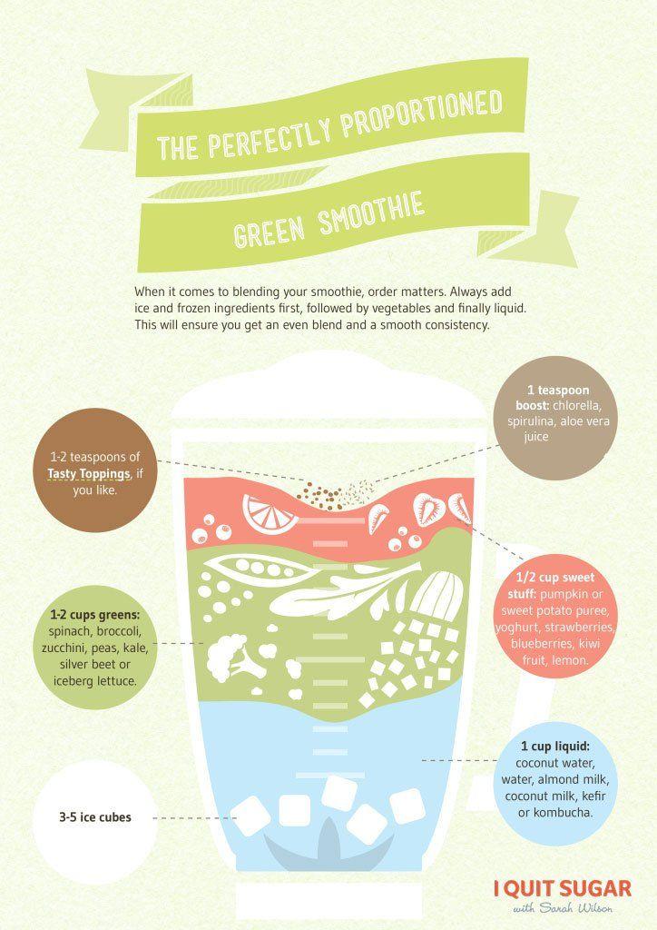 smoothie-infographic-logo