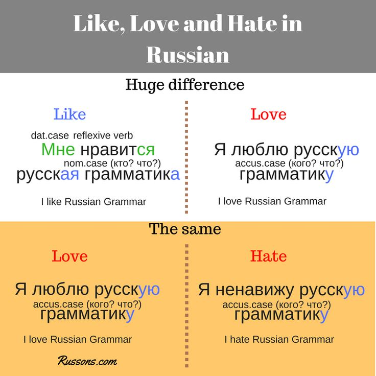 a comparison of english and russian languages in linguistics Why study english linguistics week 1  contrast and comparison of different languages  russian, japanese 5 joe, whose parents are french, was born in.