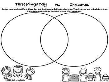 Three Kings Day v Christmas Venn Diagram(El Día de los Rey