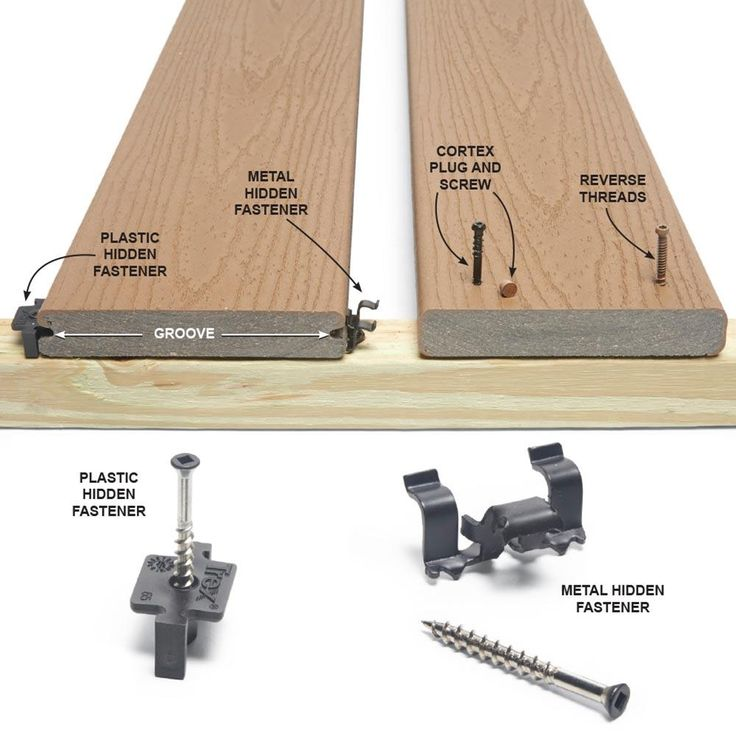 Deck Board Fastening Options - 16 Modern Deck Building Tips and Shortcuts: http://www.familyhandyman.com/decks/modern-deck-building-tips-and-shortcuts#8