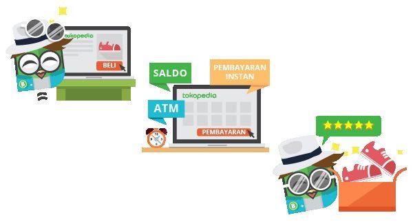Cara berbelanja dan transaksi di Tokopedia
