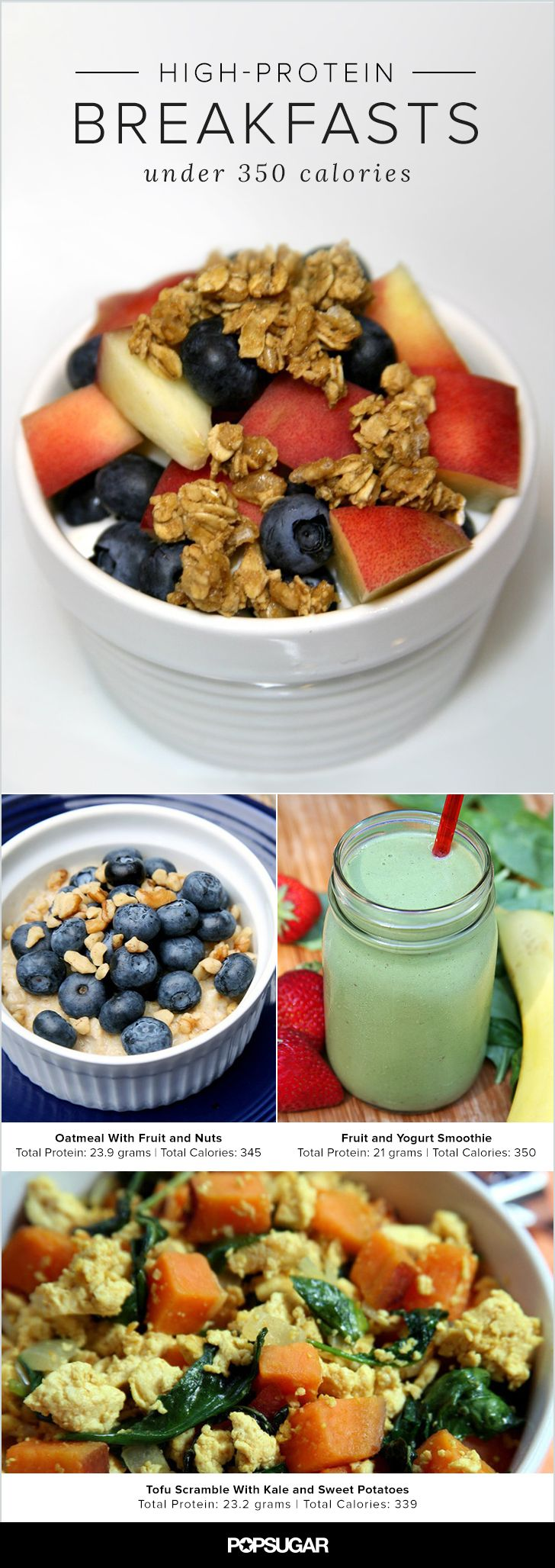 Looking for a breakfast full of nutrients that maintains energy and hunger till lunch time? Here are some breakfast ideas that contain at least 20 grams of protein for under 350 calories.
