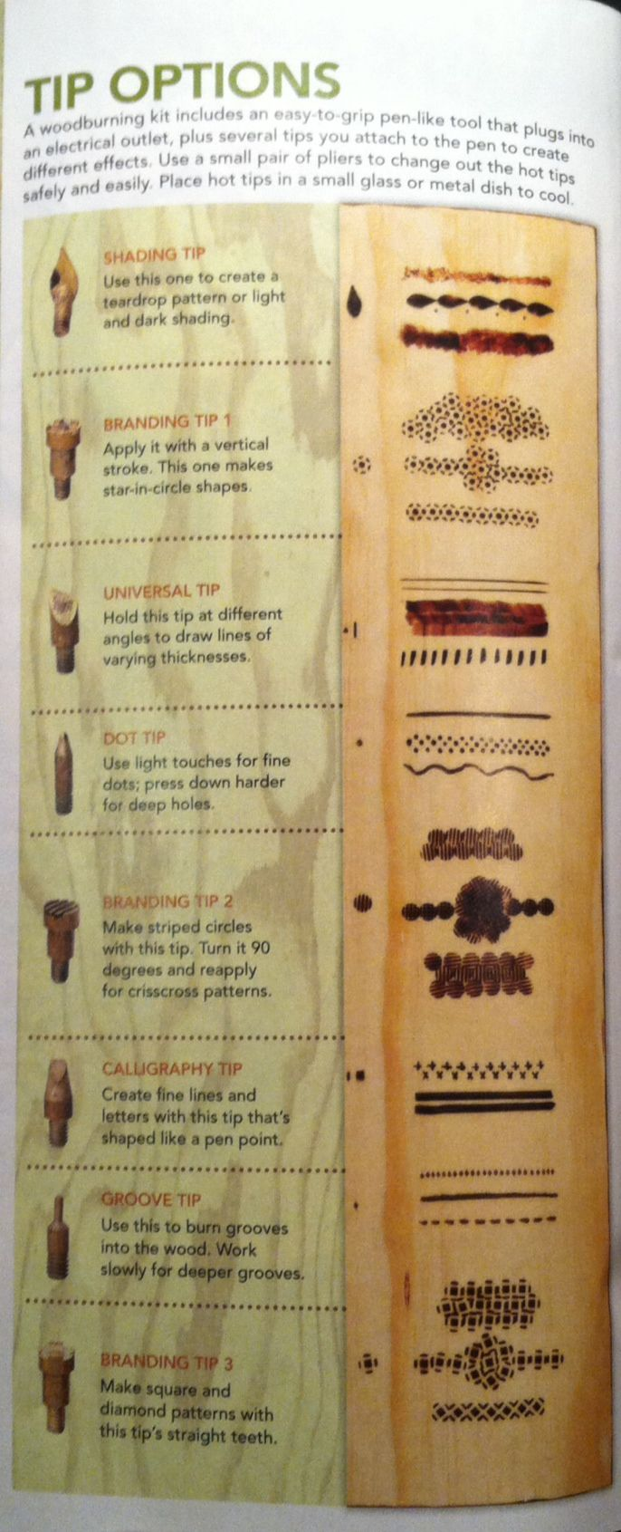 Wood burning tip guide. In case anyone hasn't been able to work out what the finished result will look like just by looking at the tip ;)