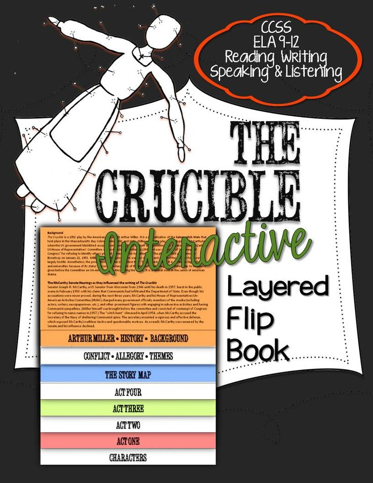 The Crucible: Interactive Flip Book formatted so you will have to make just one fold!Includes:-Each act has study guide questions to fill In -Characters -Story Map • Plot fill in chart-Conflict • Allegory • Themes fill in-American Writer, Arthur Miller • History • Background Aligned and Outlined ELA Common Core State Standards, 9-12 Reading, Writing, Speaking and Listening
