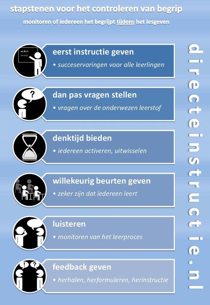 Controleer tijdens het lesgeven voortdurend of je leerlingen het begrijpen: http://directeinstructie.nl/controleren%20van%20begrip.html … #EDINL