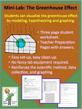 Ecology Lab: The Greenhouse Effect. Modeling and Graphing.  This is a very short and very simple lab activity in which the student will model the greenhouse effect.  $