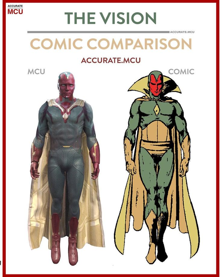"3,253 Likes, 41 Comments - • Accurate.MCU • mcu fanpage (@accurate.mcu) on Instagram: ""• KILGRAVE - COMIC COMPARISON • I really like the MCU version of Kilgrave but it would be cool if…"""