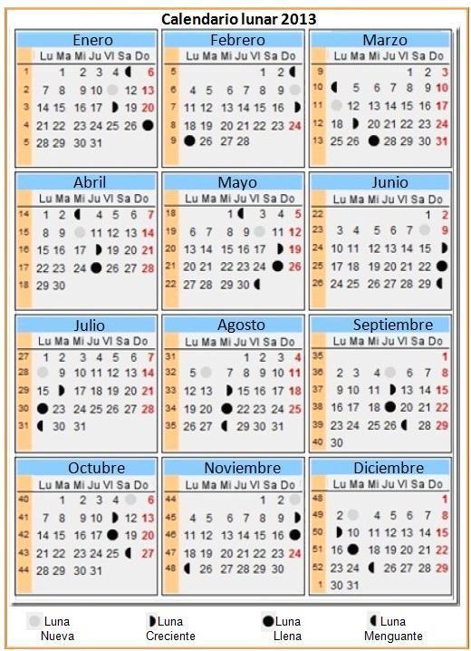 M s de 1000 ideas sobre calendario de embarazo en for Calendario lunar noviembre 2016
