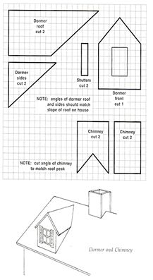 59 best gingerbread house patterns and templates images on pinterest you can add a dormer and chimney to any existing gingerbread house blueprint by making a little addition bake and cut these extra pieces from the prepared malvernweather Gallery