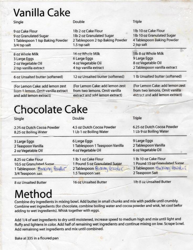 Vanilla Cake from Elizabeth Marek of Artisan Baking Company