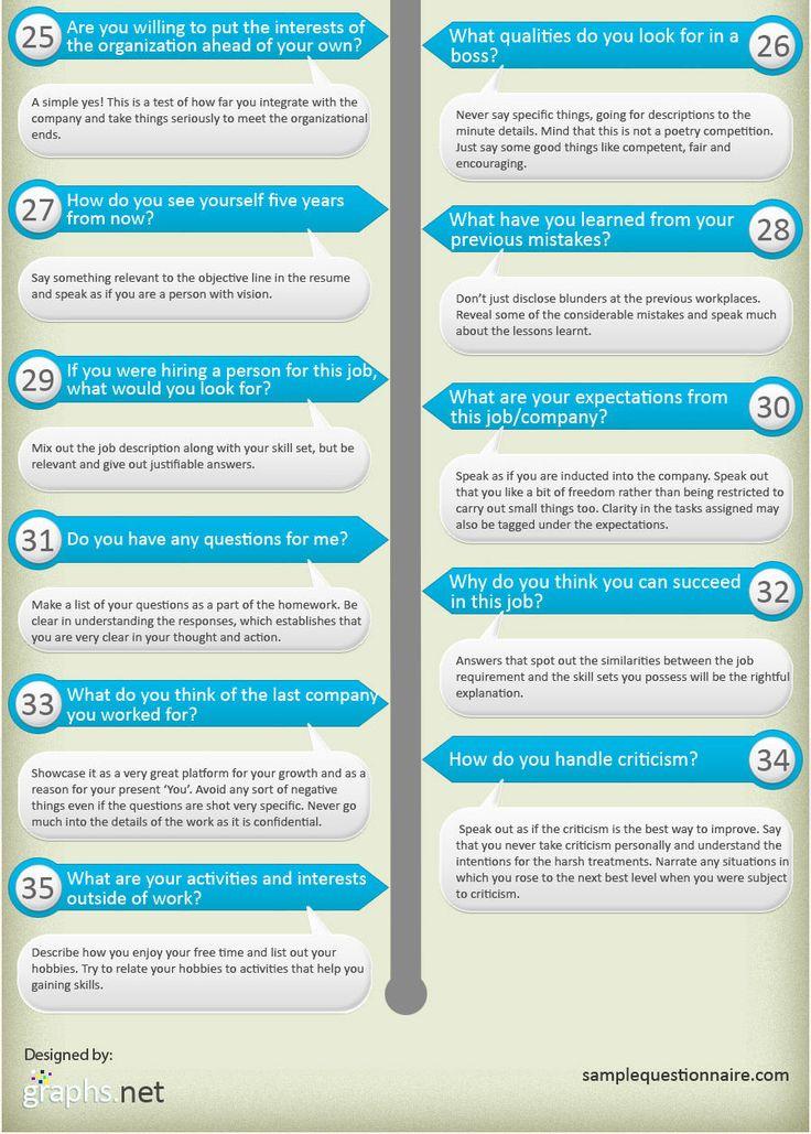 58 best Job Information images on Pinterest Job information, Job - hobbies to put on resume