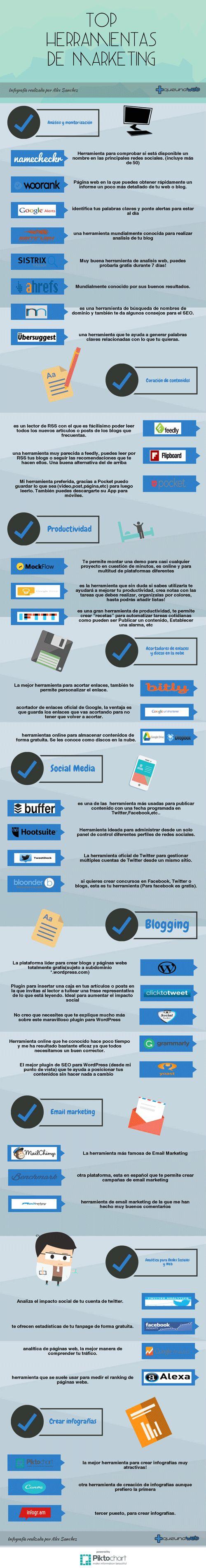 """Esta #infografia con las """"Top 36 Herramientas de Marketing en Internet te pueden ayudar a potencializar tu negocio. http://snip.ly/j2f7o"""