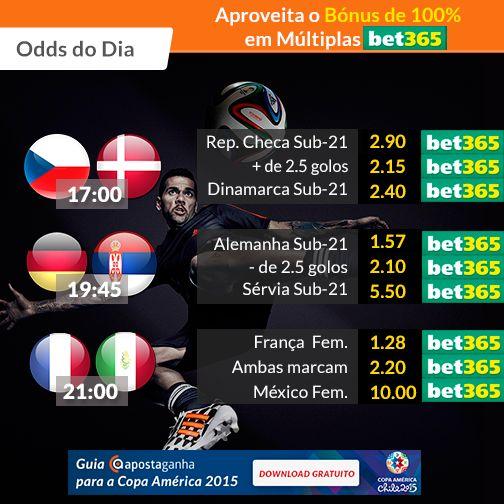 Odds do dia e picks AG para as melhores apostas de hoje: ⚽http://bit.ly/alemanha-vs-servia-europeu-sub-21-MachadoHugo7 ⚽http://bit.ly/franca-vs-mexico-feminino-RemiAlves ⚽http://bit.ly/rep-checa-vs-dinamarca-europeu-sub21-MachadoHugo7  Já Guia para Apostadores na Copa América? ⚽http://bit.ly/Guia-ApostaGanha-CopaAmerica2015  #apostasdesportivas #apostasonline #futebol #desporto #apostas