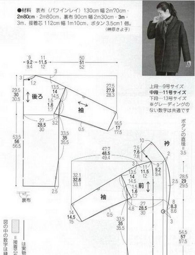 Выкройка для шитья превращается в шаблон для валяния. Варианты выкроек были предложены организаторами флешмоба по валянию пальто кокона. http://www.livemaster.ru/topic/1575791-fleshmob-valyanoe-palto-kokon-k-8-marta?vr=1&inside=1 Готовые выкройки хороши тем, что в них уже заложены прибавки на свободу облегания, формирующие фасон. Изучила особенности фасона в пошиве, эксплуатации.