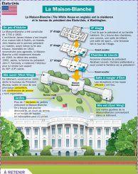 La Maison-Blanche - Mon Quotidien, le seul site d'information quotidienne pour les 10 - 14 ans !