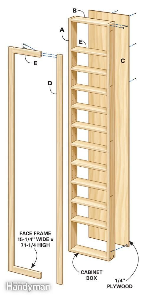 How to build a wall cabinet between the studs.  Components of basic built-in shelves assembly shown in exploded view.