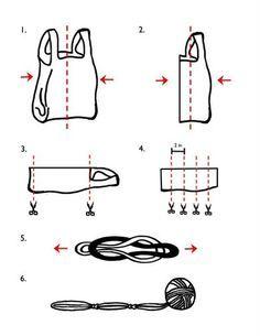Garn aus Plastiktüten